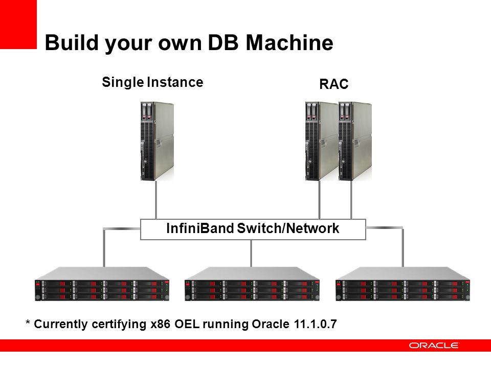 Build your own DB Machine InfiniBand Switch/Network RAC Single Instance * Currently certifying x86 OEL running Oracle 11.1.0.7