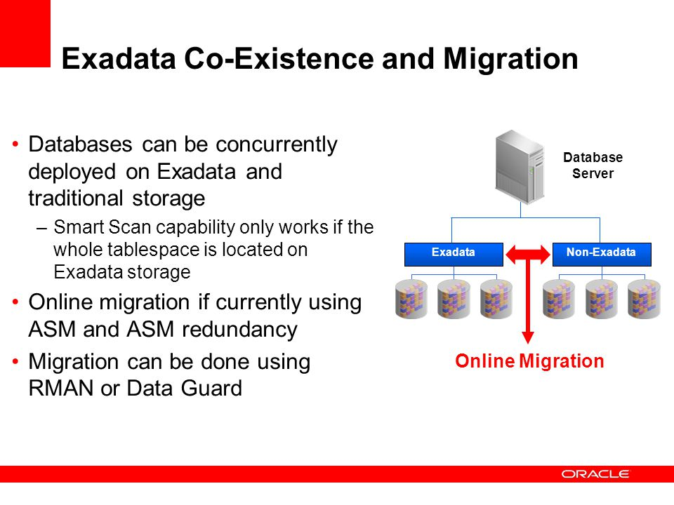 Exadata Co-Existence and Migration Databases can be concurrently deployed on Exadata and traditional storage –Smart Scan capability only works if the whole tablespace is located on Exadata storage Online migration if currently using ASM and ASM redundancy Migration can be done using RMAN or Data Guard ExadataNon-Exadata Database Server Online Migration