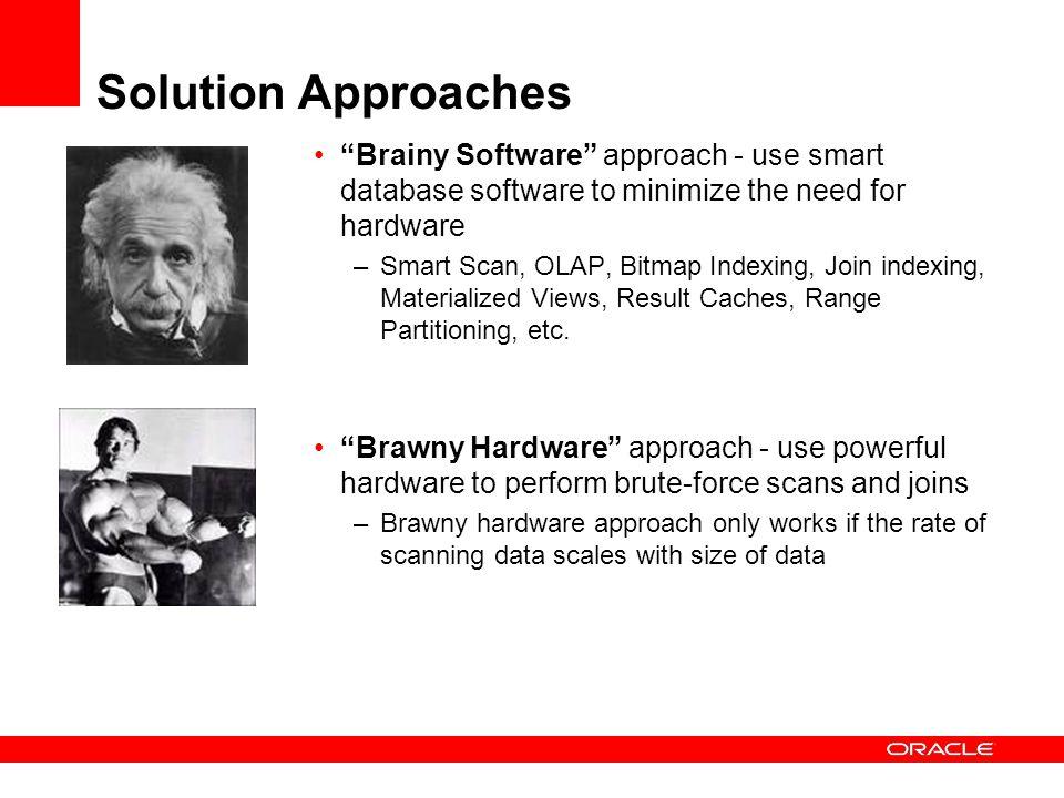 US$24,000 / HP Oracle Exadata Storage Server US$120,000 / Oracle Exadata Storage Server Software (US$10,000 / disk) US$24,000 / HP Oracle Exadata Storage Server US$120,000 / Oracle Exadata Storage Server Software (US$10,000 / disk) * North America Prices.