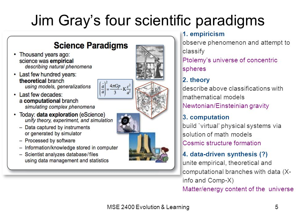 Jim Grays four scientific paradigms MSE 2400 Evolution & Learning5 1.