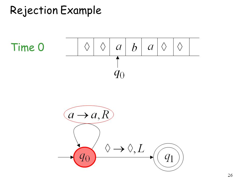 26 Rejection Example Time 0