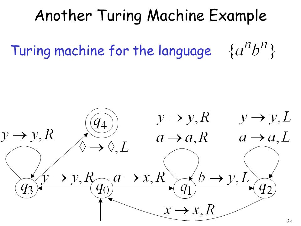34 Another Turing Machine Example Turing machine for the language
