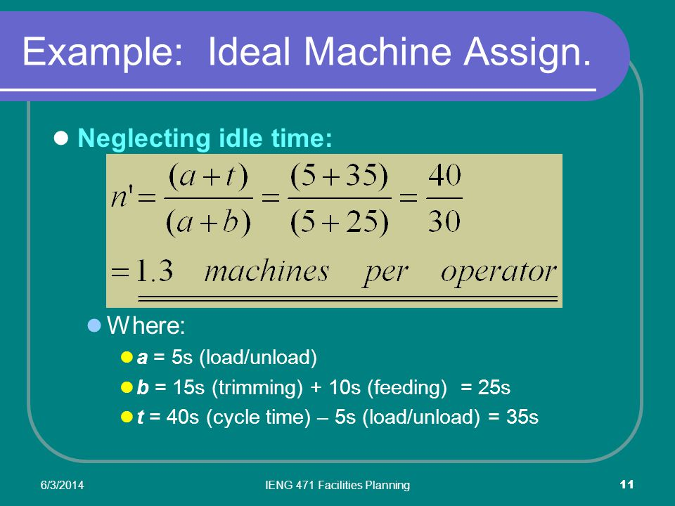6/3/2014IENG 471 Facilities Planning 11 Example: Ideal Machine Assign.