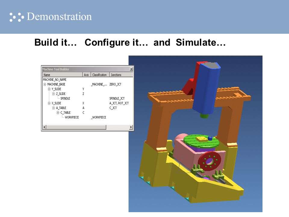 Demonstration Build it… Configure it… and Simulate…