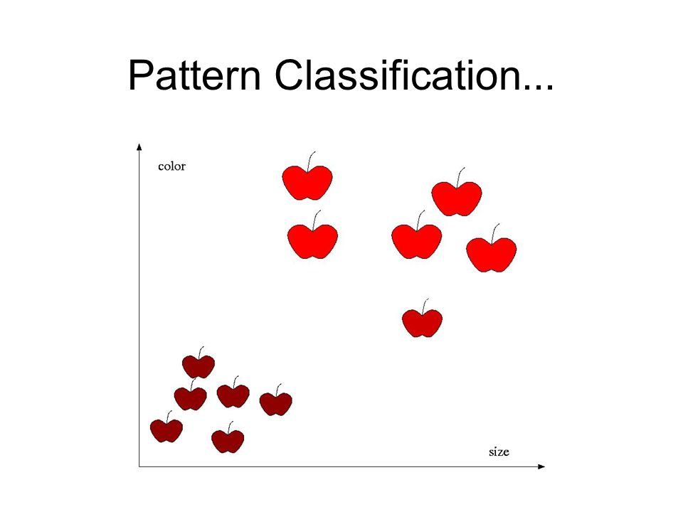 Pattern Classification...