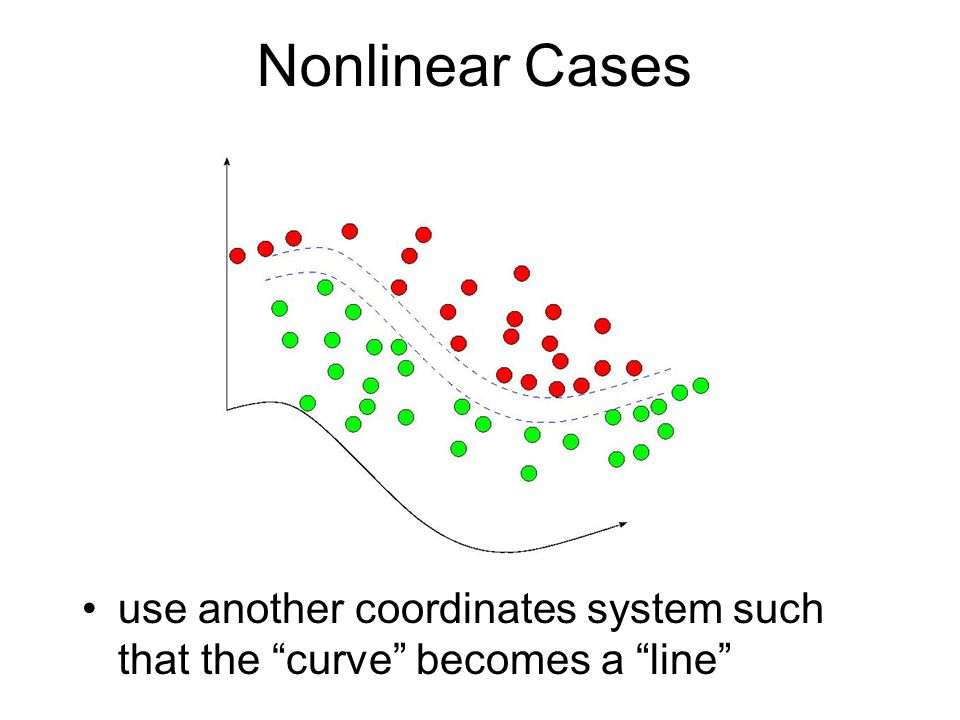 Nonlinear Cases use another coordinates system such that the curve becomes a line