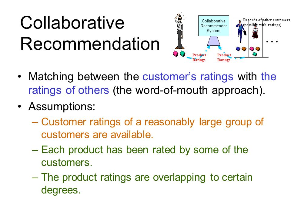 Collaborative Recommendation Matching between the customers ratings with the ratings of others (the word-of-mouth approach).