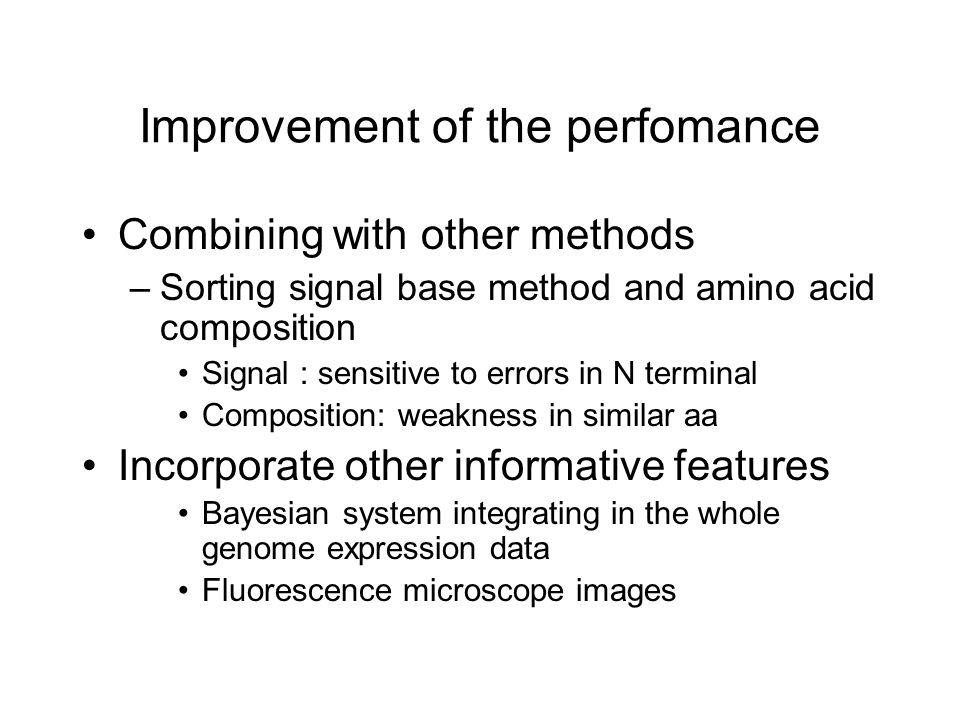Improvement of the perfomance Combining with other methods –Sorting signal base method and amino acid composition Signal : sensitive to errors in N terminal Composition: weakness in similar aa Incorporate other informative features Bayesian system integrating in the whole genome expression data Fluorescence microscope images