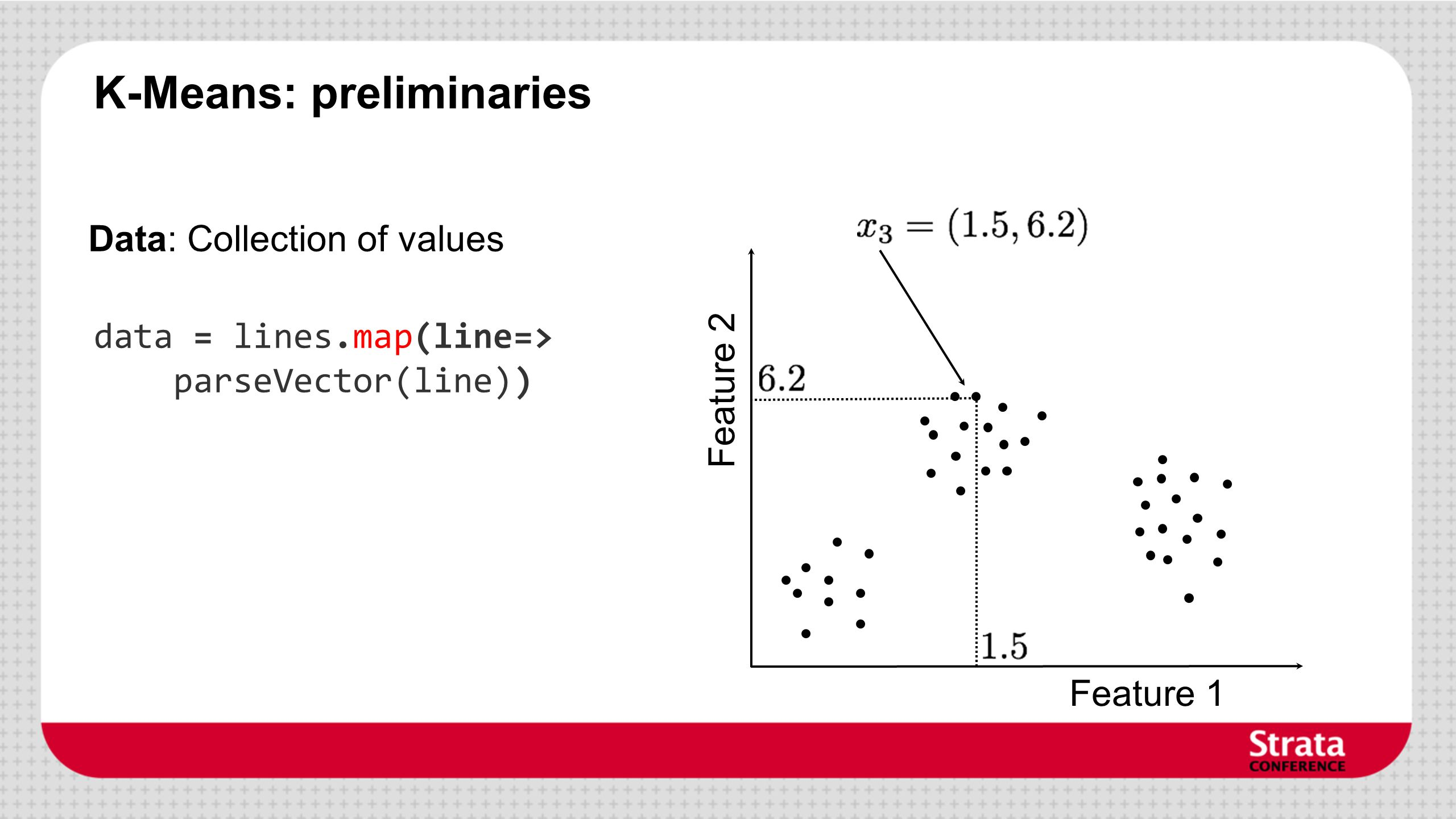 K-Means: preliminaries Feature 1 Feature 2 Data: Collection of values data = lines.map(line=> parseVector(line))