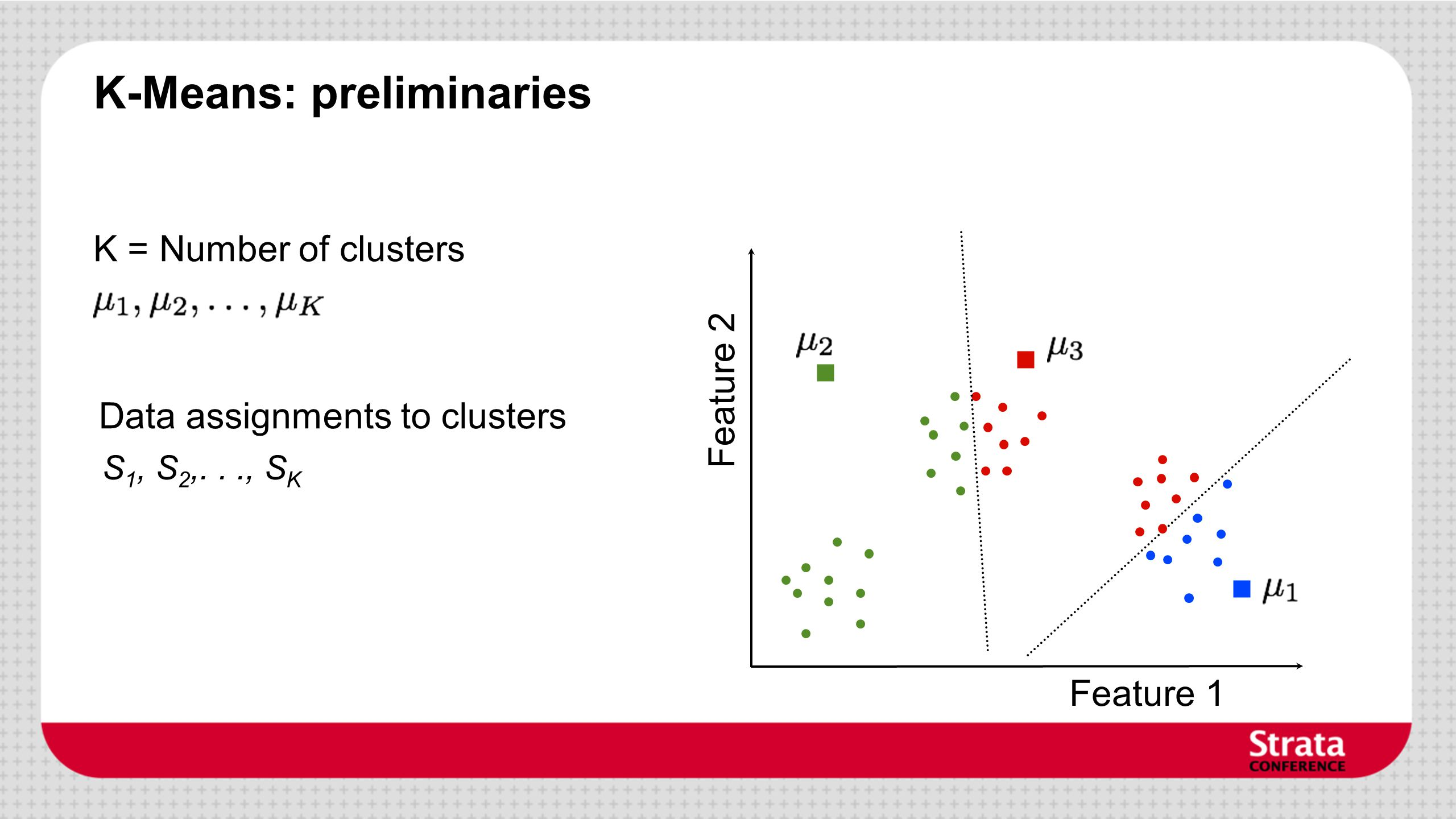 K-Means: preliminaries Feature 1 Feature 2 K = Number of clusters Data assignments to clusters S 1, S 2,..., S K