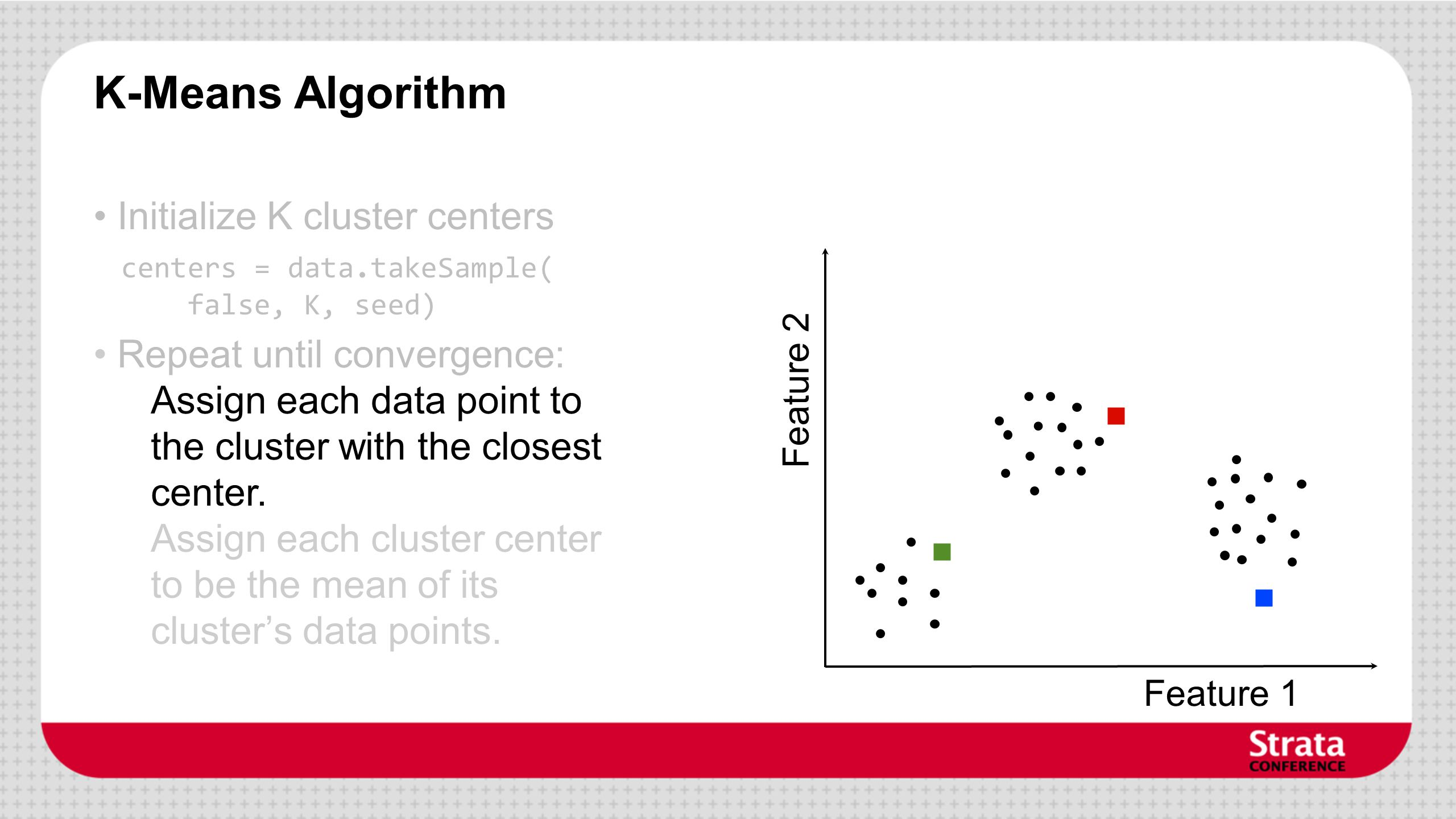 K-Means Algorithm Feature 1 Feature 2 Initialize K cluster centers Repeat until convergence: Assign each data point to the cluster with the closest ce