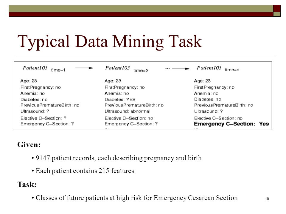 10 Typical Data Mining Task Given: 9147 patient records, each describing pregnancy and birth Each patient contains 215 features Task: Classes of future patients at high risk for Emergency Cesarean Section