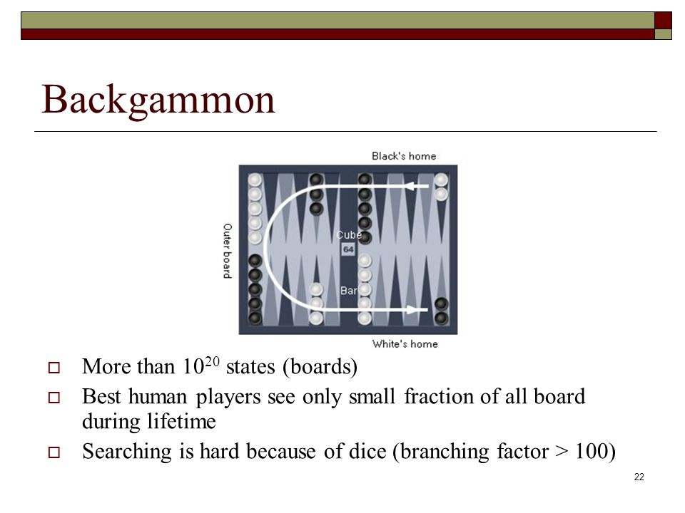 22 Backgammon More than 10 20 states (boards) Best human players see only small fraction of all board during lifetime Searching is hard because of dice (branching factor > 100)
