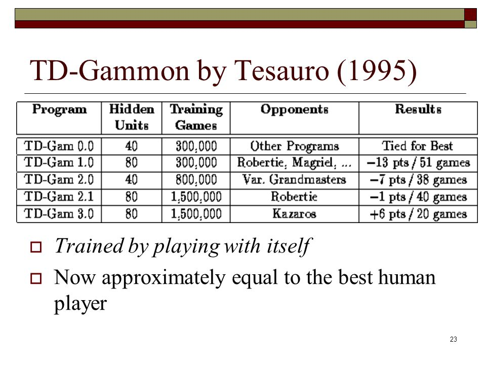 23 TD-Gammon by Tesauro (1995) Trained by playing with itself Now approximately equal to the best human player