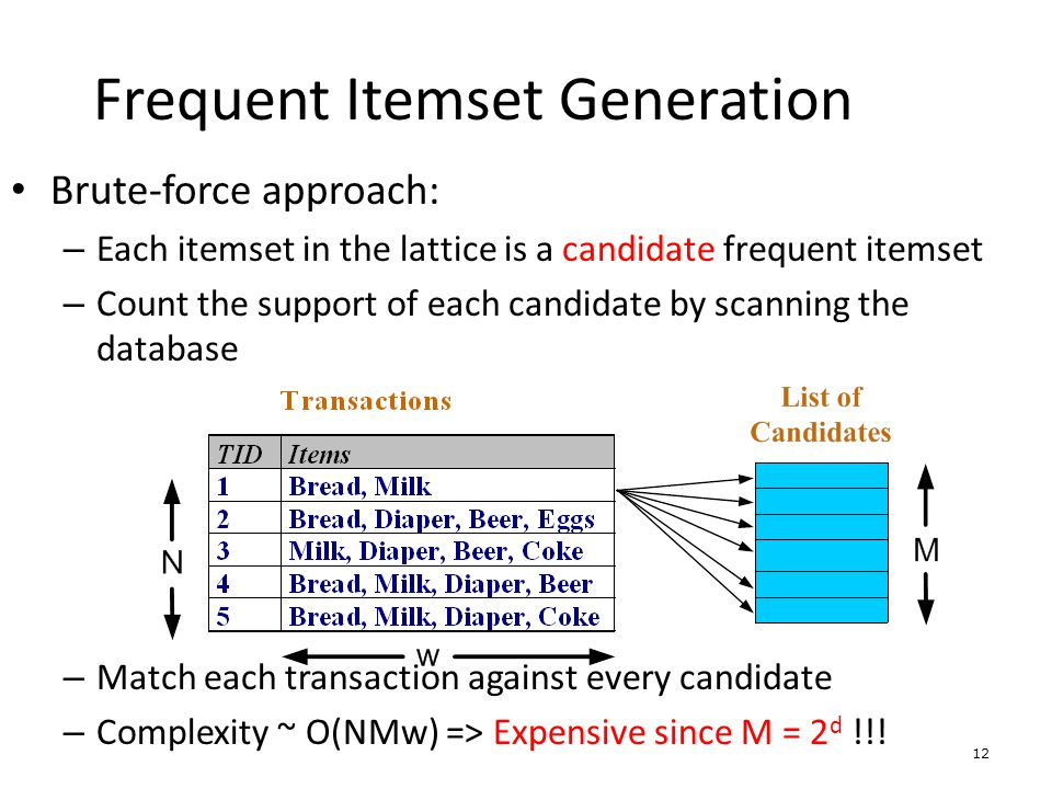12 Frequent Itemset Generation Brute-force approach: – Each itemset in the lattice is a candidate frequent itemset – Count the support of each candida