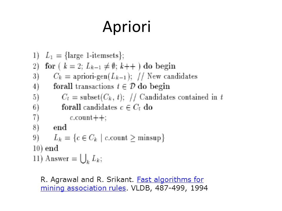 Apriori R. Agrawal and R. Srikant. Fast algorithms for mining association rules. VLDB, 487-499, 1994Fast algorithms for mining association rules