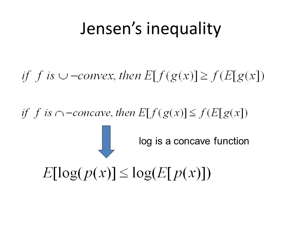 log is a concave function