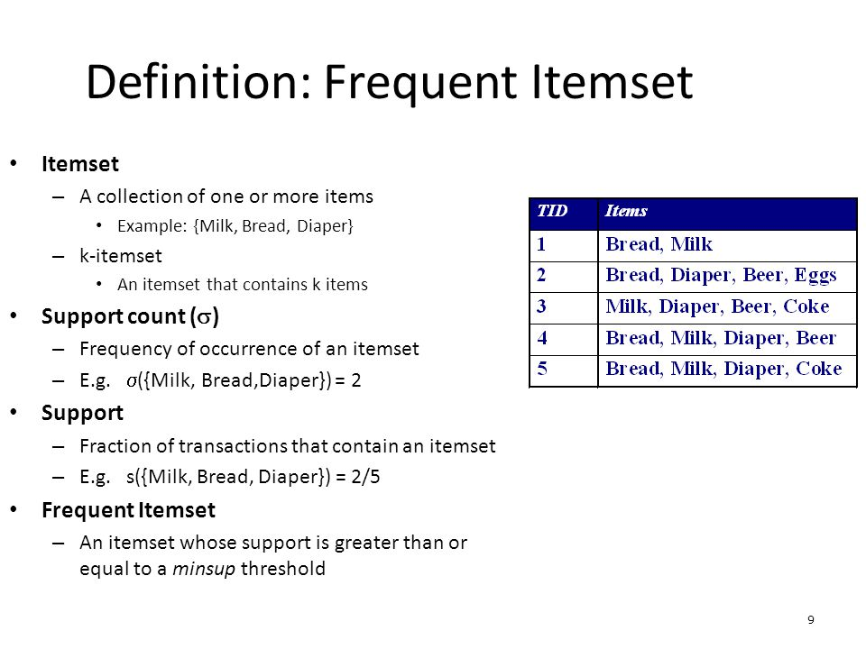 9 Definition: Frequent Itemset Itemset – A collection of one or more items Example: {Milk, Bread, Diaper} – k-itemset An itemset that contains k items
