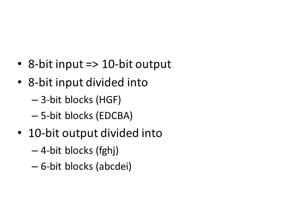 8-bit input => 10-bit output 8-bit input divided into – 3-bit blocks (HGF) – 5-bit blocks (EDCBA) 10-bit output divided into – 4-bit blocks (fghj) – 6-bit blocks (abcdei)