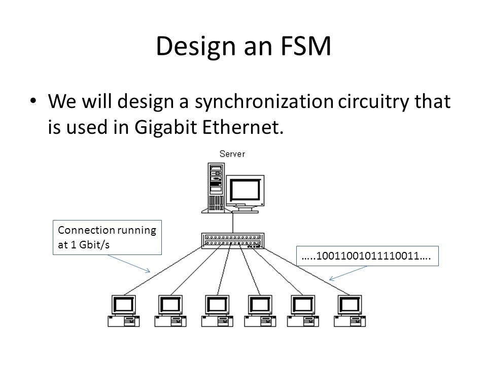 Design an FSM We will design a synchronization circuitry that is used in Gigabit Ethernet. Connection running at 1 Gbit/s …..10011001011110011….