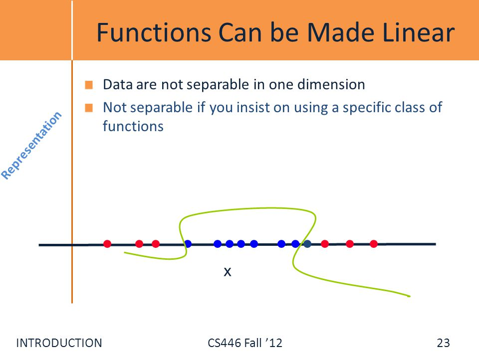 INTRODUCTIONCS446 Fall 12 Functions Can be Made Linear Data are not separable in one dimension Not separable if you insist on using a specific class o