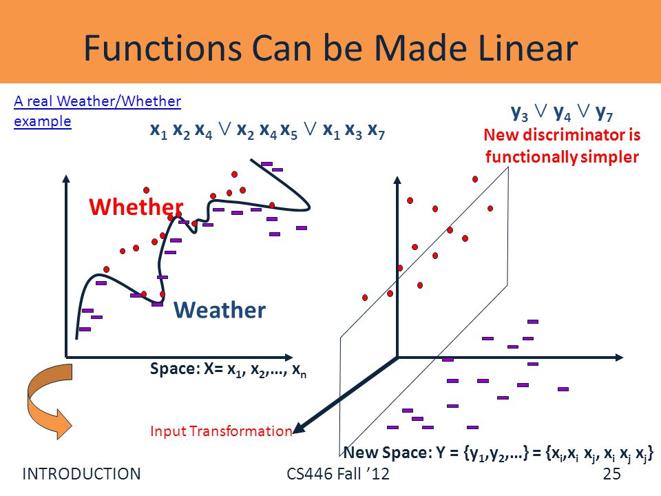 INTRODUCTIONCS446 Fall 12 Functions Can be Made Linear Weather Whether y 3 Ç y 4 Ç y 7 New discriminator is functionally simpler A real Weather/Whethe