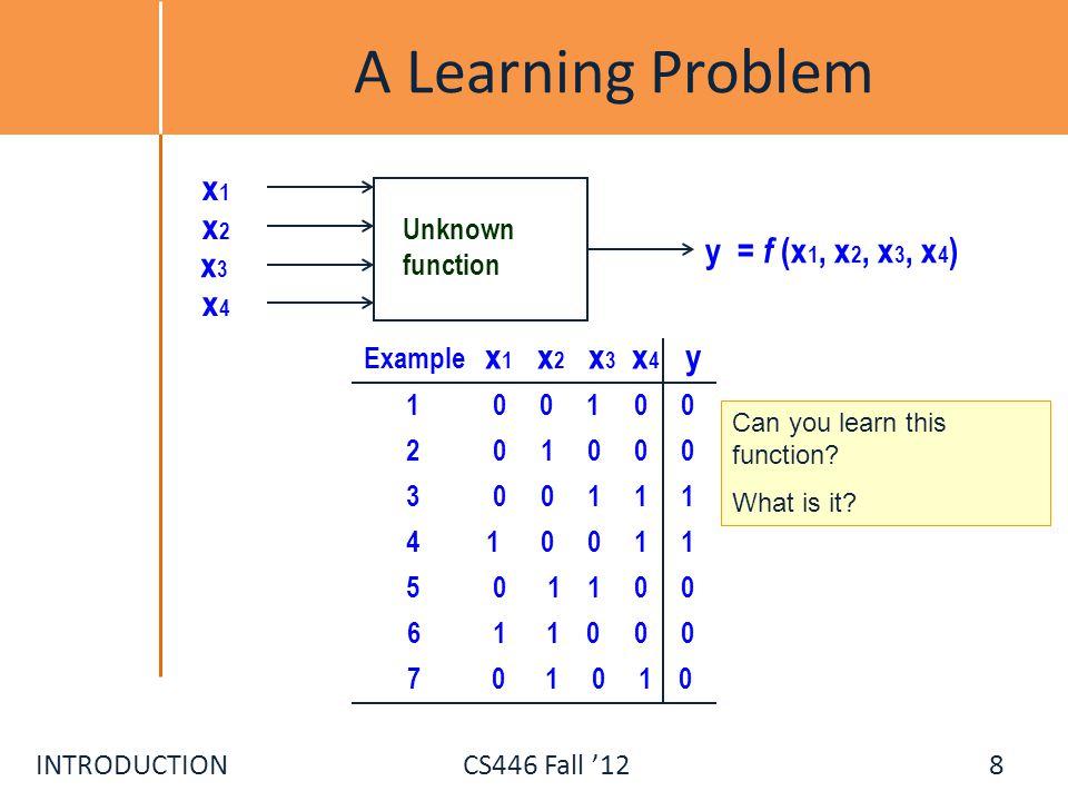 INTRODUCTIONCS446 Fall 12 A Learning Problem y = f (x 1, x 2, x 3, x 4 ) Unknown function x1x1 x2x2 x3x3 x4x4 Example x 1 x 2 x 3 x 4 y 1 0 0 1 0 0 3