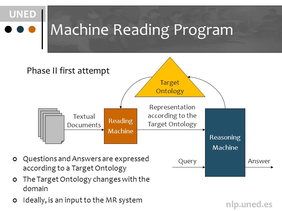 UNED nlp.uned.es Machine Reading Program Reading Machine Reasoning Machine QueryAnswer Textual Documents Representation according to the Target Ontology Target Ontology Phase II first attempt Questions and Answers are expressed according to a Target Ontology The Target Ontology changes with the domain Ideally, is an input to the MR system