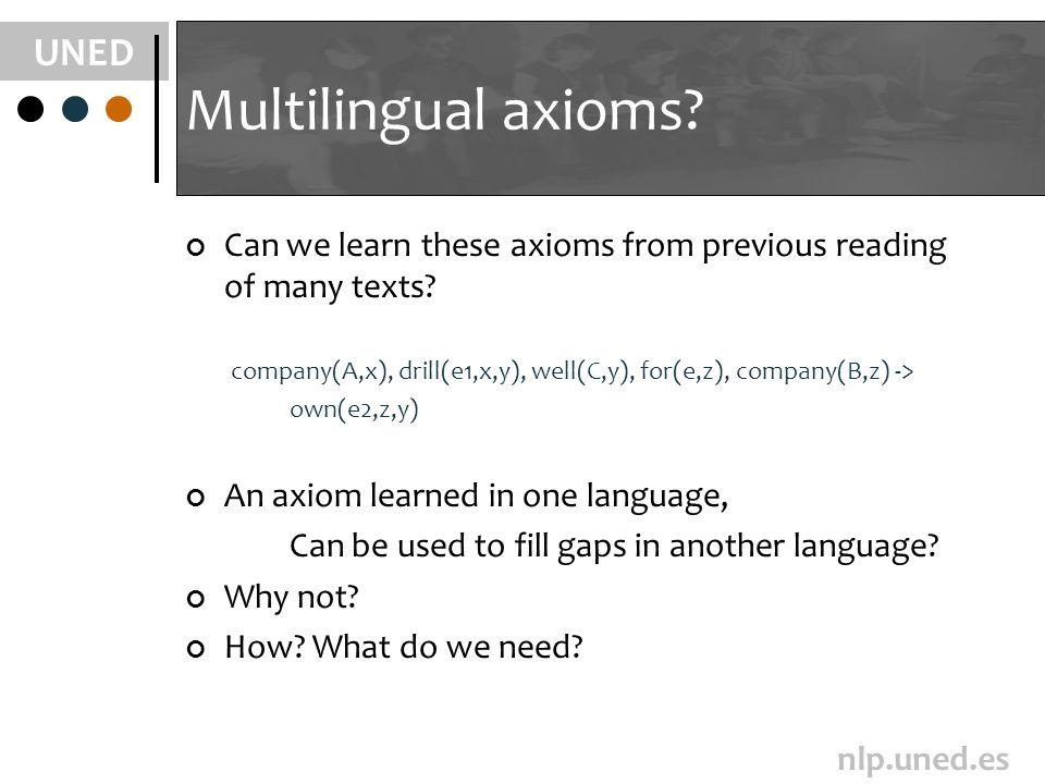 UNED nlp.uned.es Multilingual axioms.