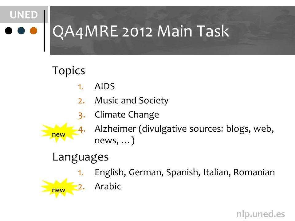 UNED nlp.uned.es QA4MRE 2012 Main Task Topics 1.AIDS 2.Music and Society 3.Climate Change 4.Alzheimer (divulgative sources: blogs, web, news, …) Languages 1.English, German, Spanish, Italian, Romanian 2.Arabic new