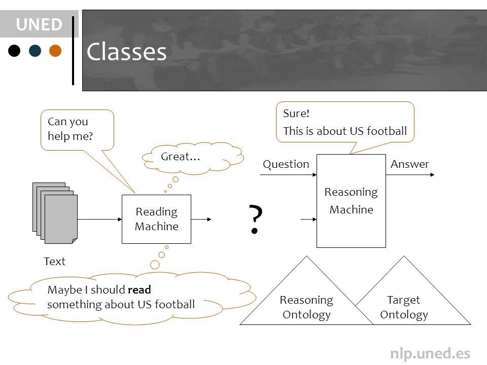 UNED nlp.uned.es Text Classes .
