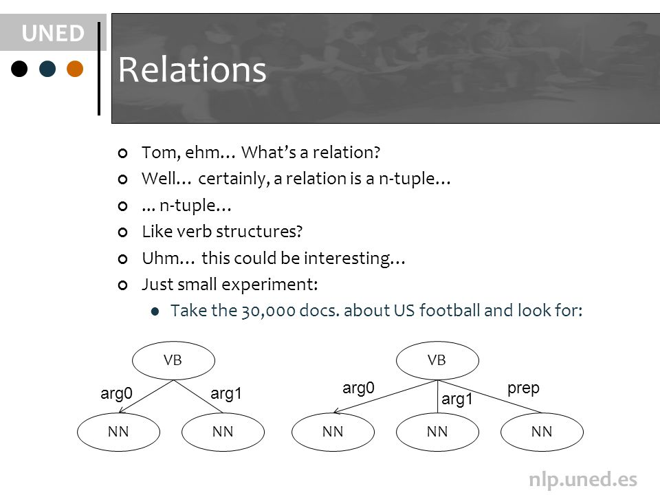 UNED nlp.uned.es Relations Tom, ehm… Whats a relation.
