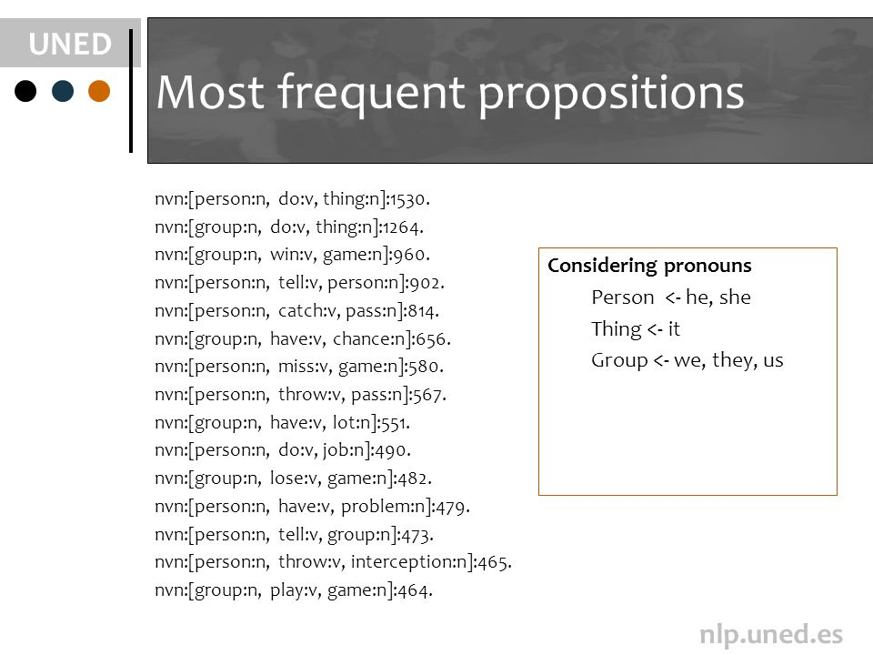 UNED nlp.uned.es Most frequent propositions nvn:[person:n, do:v, thing:n]:1530.