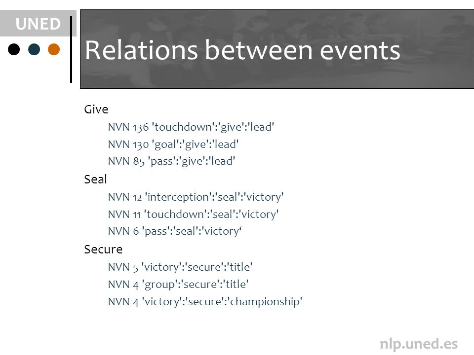 UNED nlp.uned.es Relations between events Give NVN 136 'touchdown':'give':'lead' NVN 130 'goal':'give':'lead' NVN 85 'pass':'give':'lead' Seal NVN 12