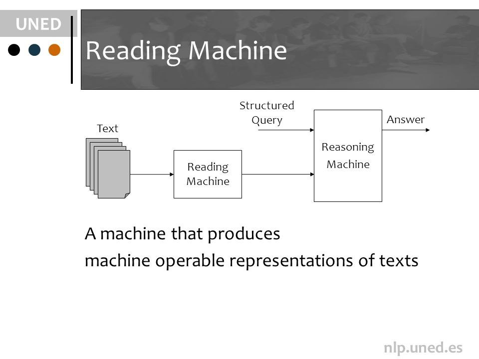 UNED nlp.uned.es Reading Machine A machine that produces machine operable representations of texts Text Structured Query Answer Reasoning Machine Reading Machine
