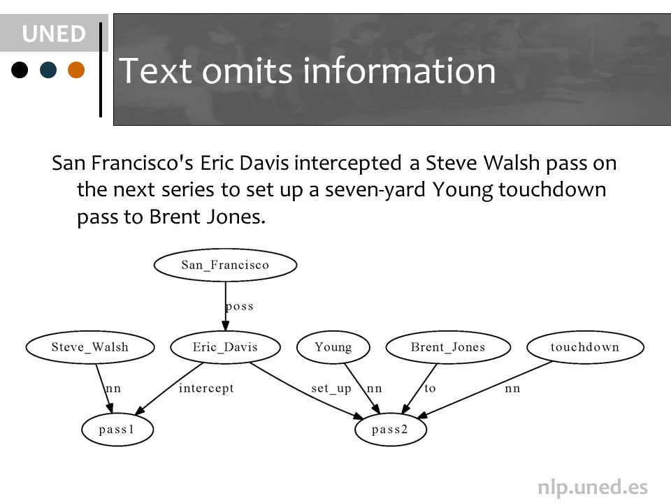 UNED nlp.uned.es Text omits information San Francisco s Eric Davis intercepted a Steve Walsh pass on the next series to set up a seven-yard Young touchdown pass to Brent Jones.