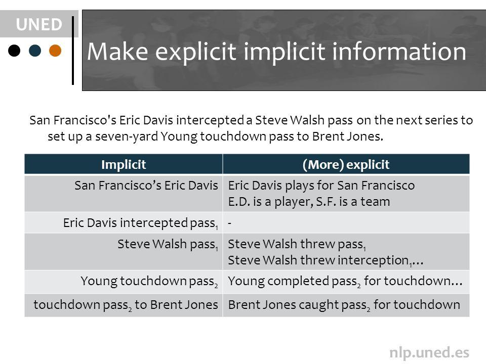UNED nlp.uned.es Make explicit implicit information Implicit(More) explicit San Franciscos Eric DavisEric Davis plays for San Francisco E.D.