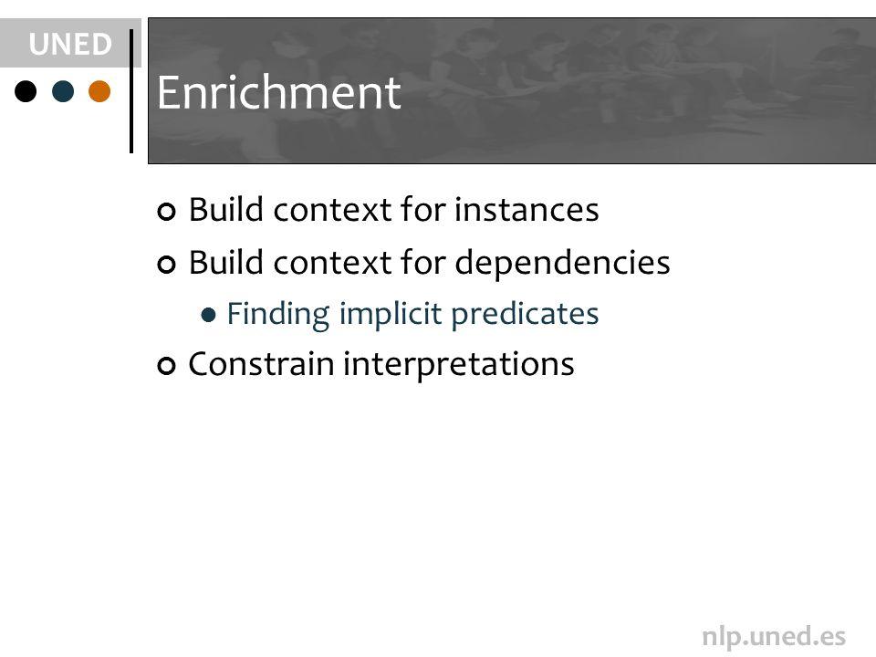 UNED nlp.uned.es Enrichment Build context for instances Build context for dependencies Finding implicit predicates Constrain interpretations
