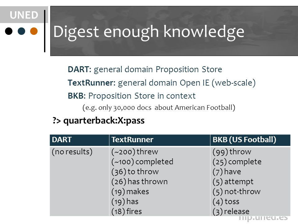 UNED nlp.uned.es Digest enough knowledge DART: general domain Proposition Store TextRunner: general domain Open IE (web-scale) BKB: Proposition Store in context (e.g.