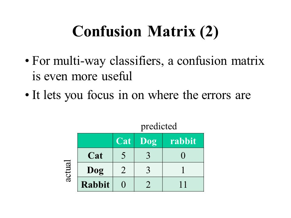 Confusion Matrix (2) For multi-way classifiers, a confusion matrix is even more useful It lets you focus in on where the errors are predicted actual CatDograbbit Cat530 Dog231 Rabbit0211