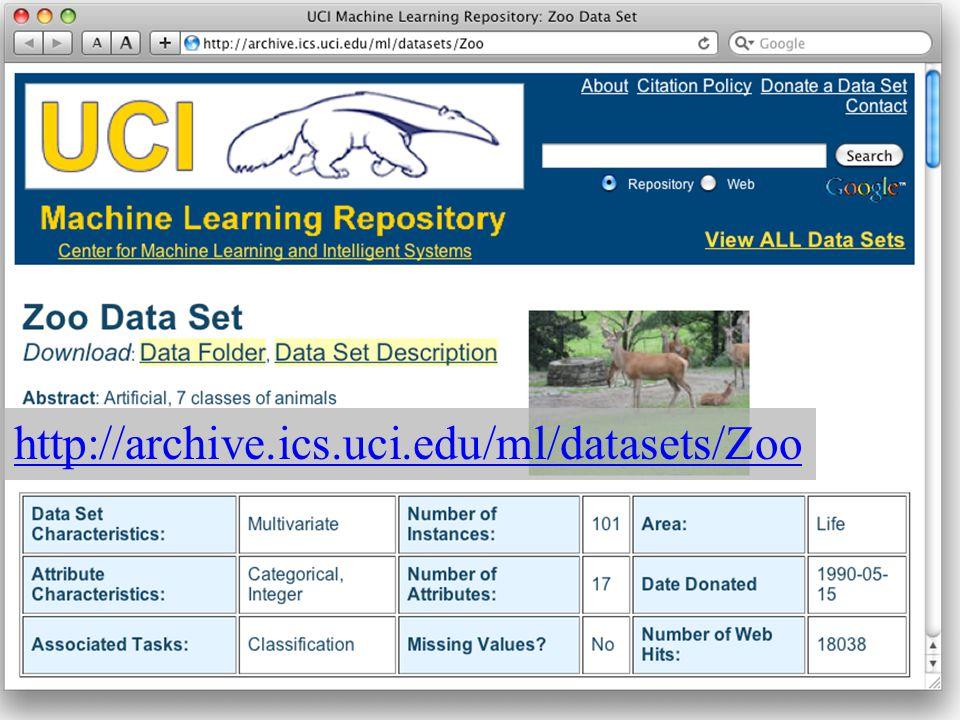 http://archive.ics.uci.edu/ml/datasets/Iris