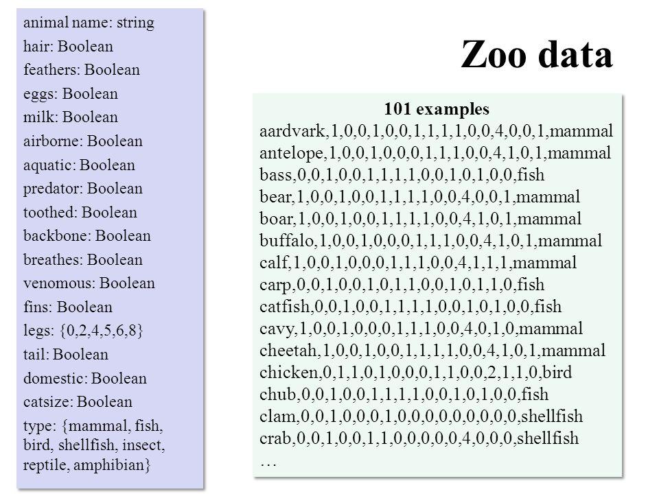 Iris Data Three classes: Iris Setosa, Iris Versicolour, Iris Virginica Four features: sepal length and width, petal length and width 150 data elements (50 of each) aima-python> more data/iris.csv 5.1,3.5,1.4,0.2,setosa 4.9,3.0,1.4,0.2,setosa 4.7,3.2,1.3,0.2,setosa 4.6,3.1,1.5,0.2,setosa 5.0,3.6,1.4,0.2,setosa http://code.google.com/p/aima-data/source/browse/trunk/iris.csv
