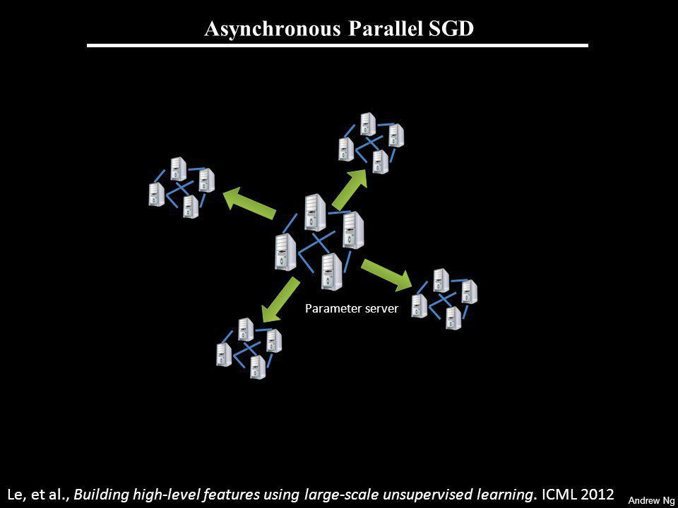 Andrew Ng Asynchronous Parallel SGD Parameter server Le, et al., Building high-level features using large-scale unsupervised learning.