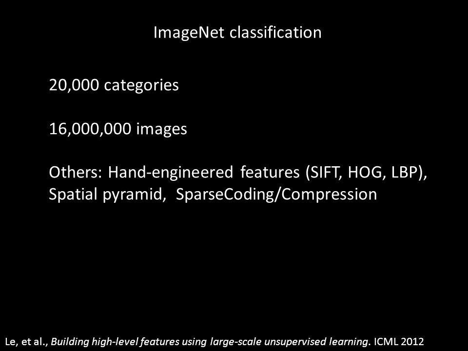 ImageNet classification 20,000 categories 16,000,000 images Others: Hand-engineered features (SIFT, HOG, LBP), Spatial pyramid, SparseCoding/Compression Le, et al., Building high-level features using large-scale unsupervised learning.