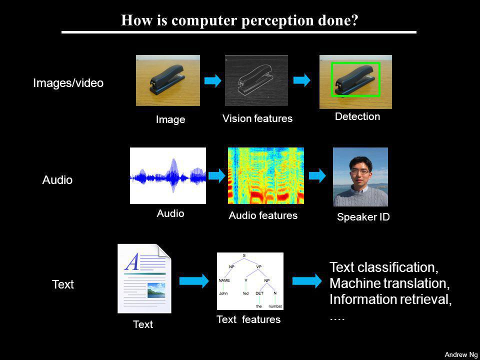 Andrew Ng How is computer perception done.