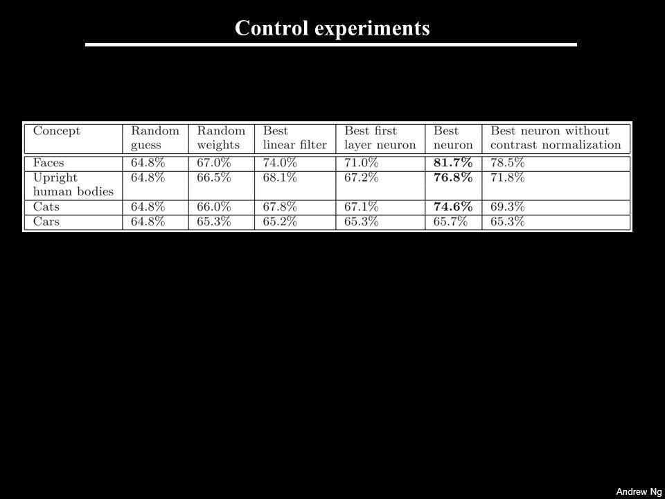 Andrew Ng Control experiments