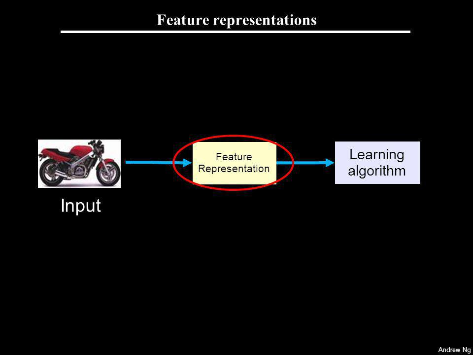 Andrew Ng Feature representations Learning algorithm Feature Representation Input