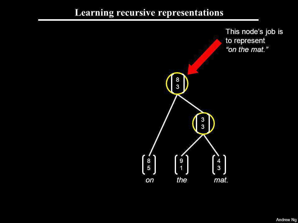 Andrew Ng Learning recursive representations The cat on the mat. 8585 9191 4343 3333 8383 This nodes job is to represent on the mat.