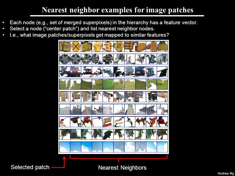 Andrew Ng Nearest neighbor examples for image patches Each node (e.g., set of merged superpixels) in the hierarchy has a feature vector.