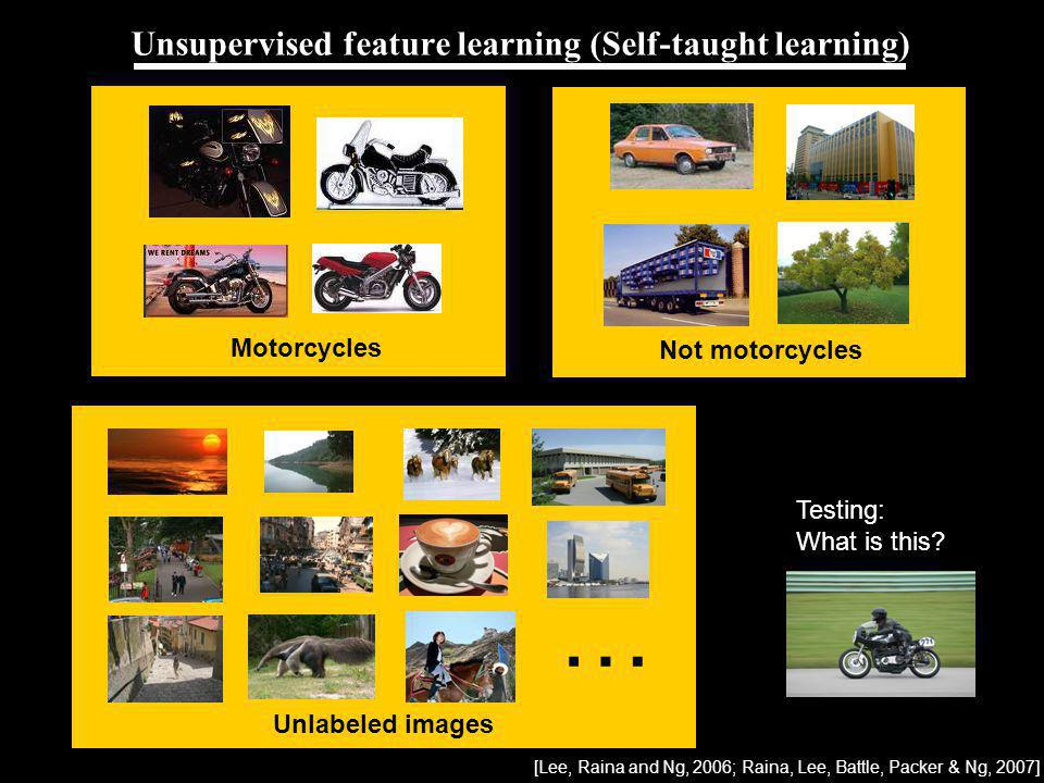 Andrew Ng Unsupervised feature learning (Self-taught learning) Testing: What is this.